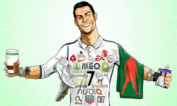 Cristiano Ronaldo Facts; Unbelievable Facts