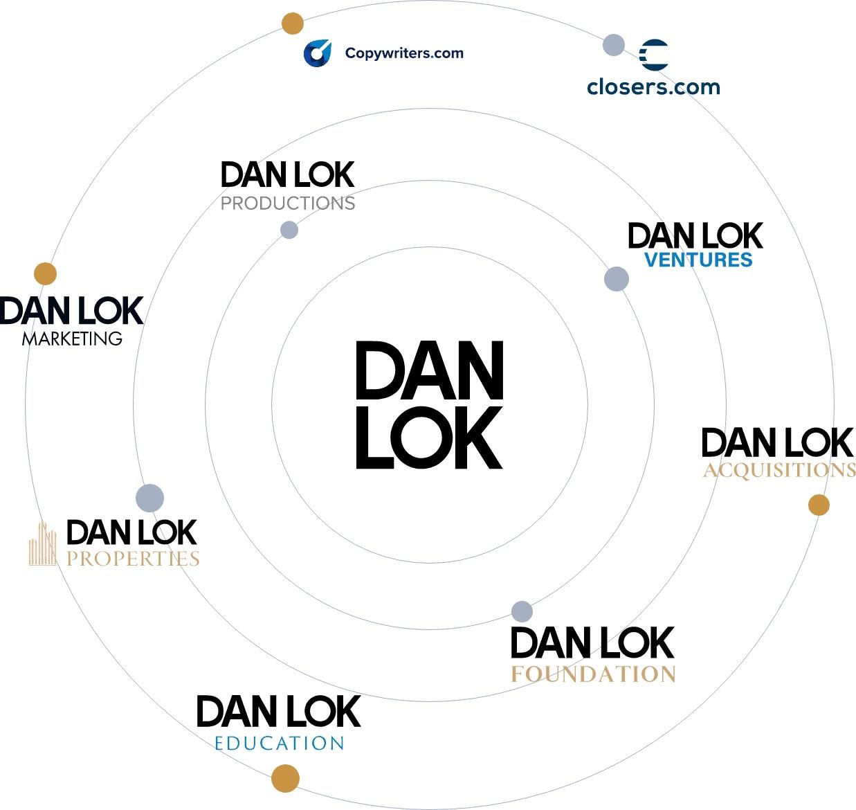 Dan Lok business
